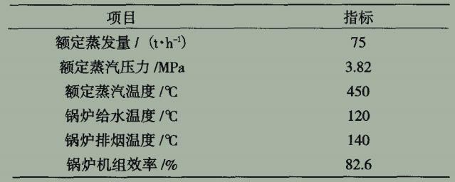 表1锅炉设计参数.jpg